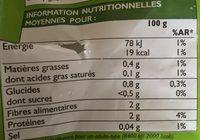 Champignons de Paris émincés Bio - Nutrition facts