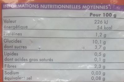 Légumes à rôtir - Informations nutritionnelles - fr