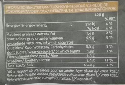Fèves Pelées à la Provençale - Informations nutritionnelles