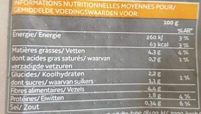 Coeurs d'artichaut à l'italienne, surgelés - Informations nutritionnelles - fr