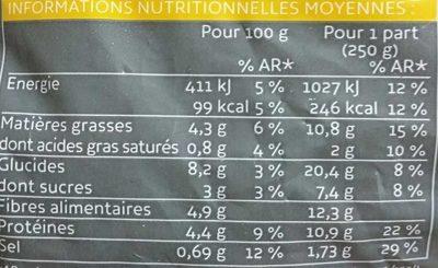 Légumes à la mexicaine - Informations nutritionnelles - fr