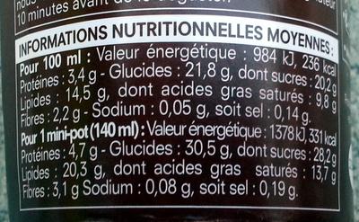 Crème glacée Chocolat morceaux de Brownies - Nutrition facts - fr