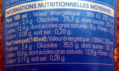 Crème glacée Vanille Macadamia - Informations nutritionnelles