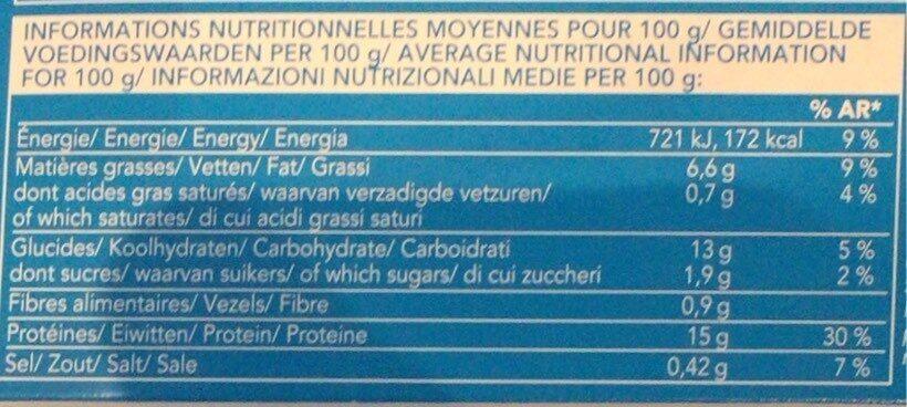 Colin lieu pané - Informations nutritionnelles - fr