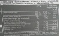 Gratin de coquillettes au jambon et à l'Emmental - Informations nutritionnelles