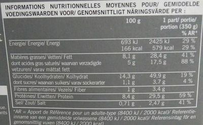 Gratin de coquillettes au jambon et à l'emmental - Nährwertangaben