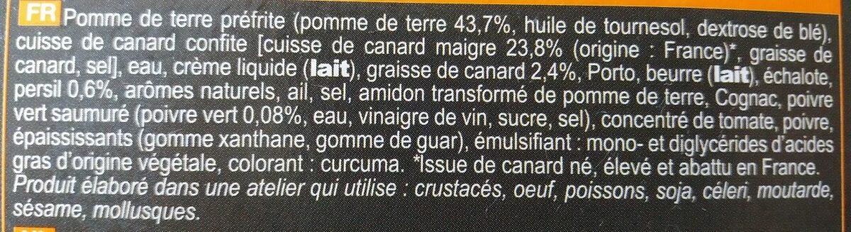 Cuisse de canard confite - Ingrédients - fr