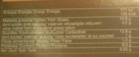 Cuisse de canard confite - Informations nutritionnelles - fr