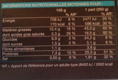 Saumon et écrasée de pomme de terre à l'huile d'olive (2,2%) - Nutrition facts - fr