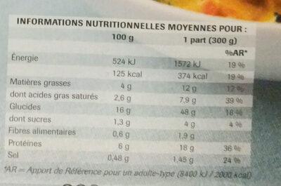 Poulet Au Curry Et Au Lait De Coco, Duo De Riz Picard - Informations nutritionnelles