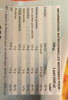 Poulet au Curry et au Lait de Coco, duo de Riz - Nutrition facts - fr