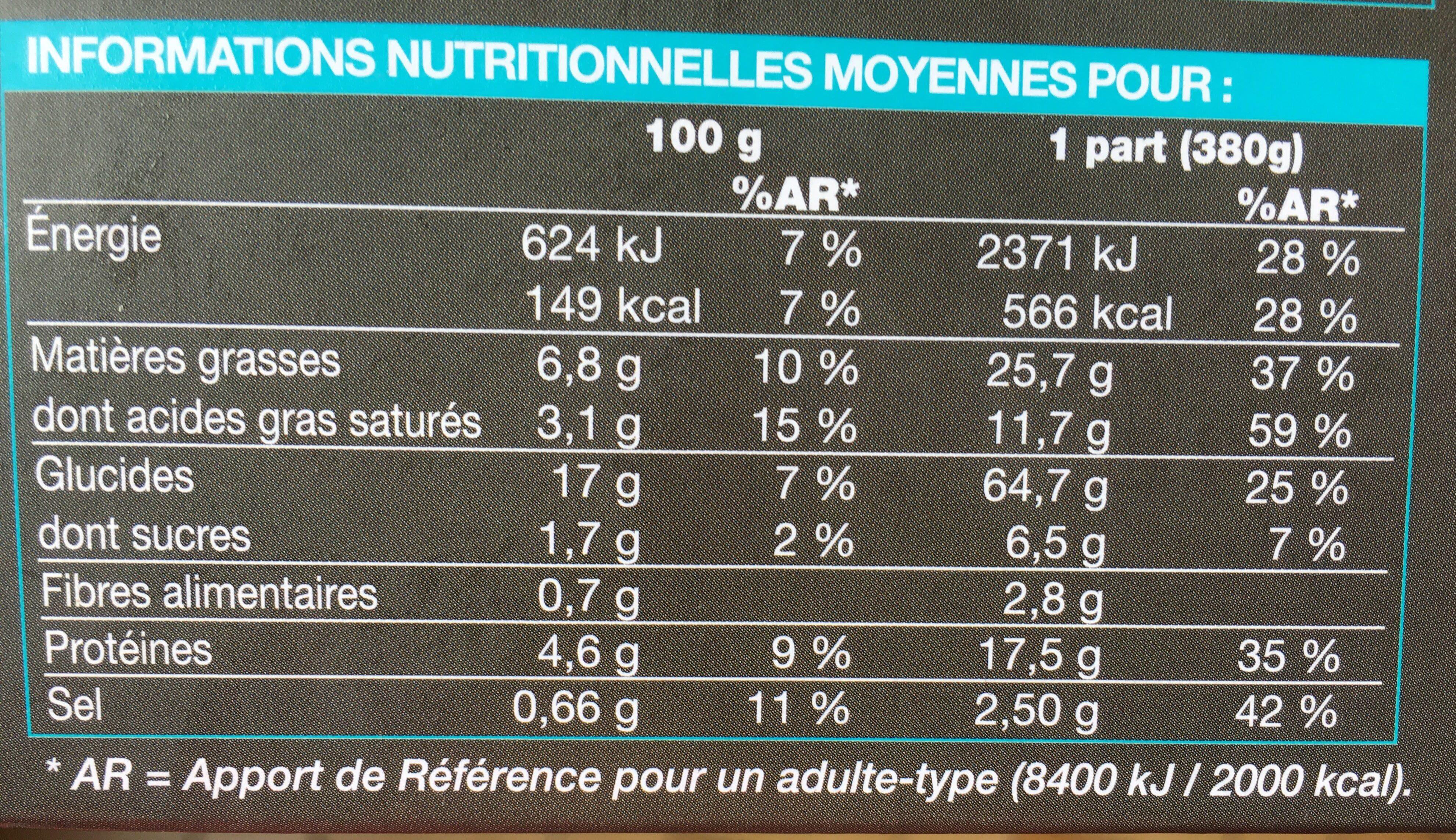 Quenelles de Brochet - Informations nutritionnelles