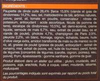 Paupiette de dinde et polenta aux champignons surgelées - Ingrédients - fr