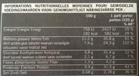 Gratin de ravioles au poulet et aux champignons - Informations nutritionnelles