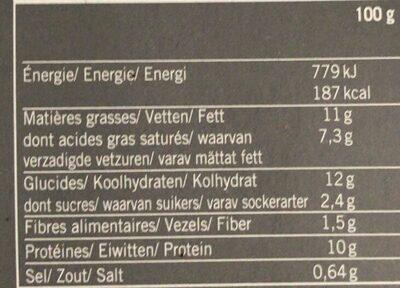 Gratin de ravioles au poulet et aux champignons - Informations nutritionnelles - fr