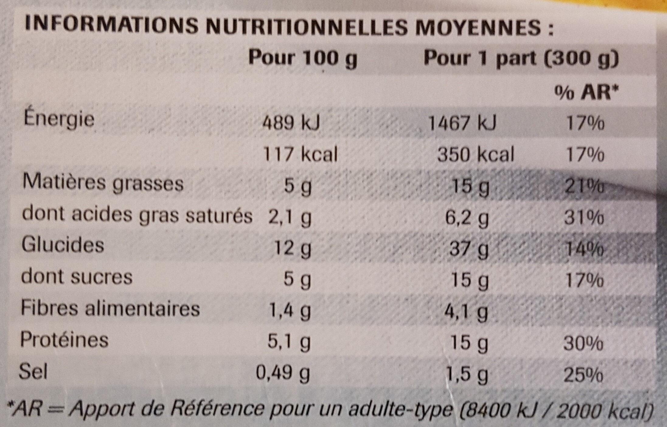 Poulet sauce citron vert et coriandre, purée de patate douce - Informations nutritionnelles - fr