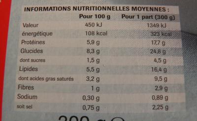 Formule express Jambon braisé à la moutarde de purée de pommes de terre Picard - Nutrition facts