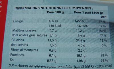 Colin d'Alaska, sauce beurre citron et risotto aux petits légumes, surgelés - Nutrition facts