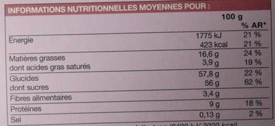 8 Cœurs Macarons - Informations nutritionnelles - fr