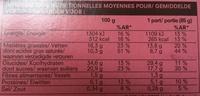 éclair au chocolat surgelé - Voedingswaarden - fr