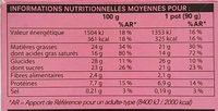 Mousse au chocolat noir - Nutrition facts