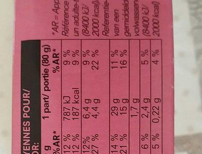 Tartelette Framboise - Nutrition facts