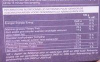Galette des rois crème de marron cassis - Informations nutritionnelles