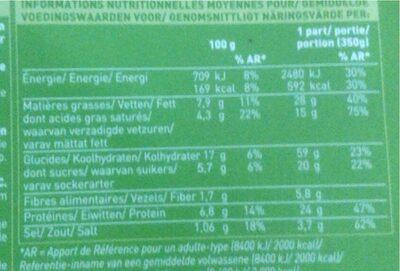 Gratin de gnocchis aux épinards et au bacon - Informations nutritionnelles - fr