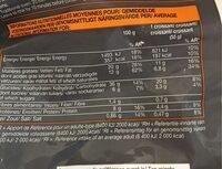 Croissant - Informations nutritionnelles