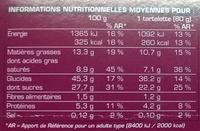 2 tartelettes citron meringuées - Nutrition facts