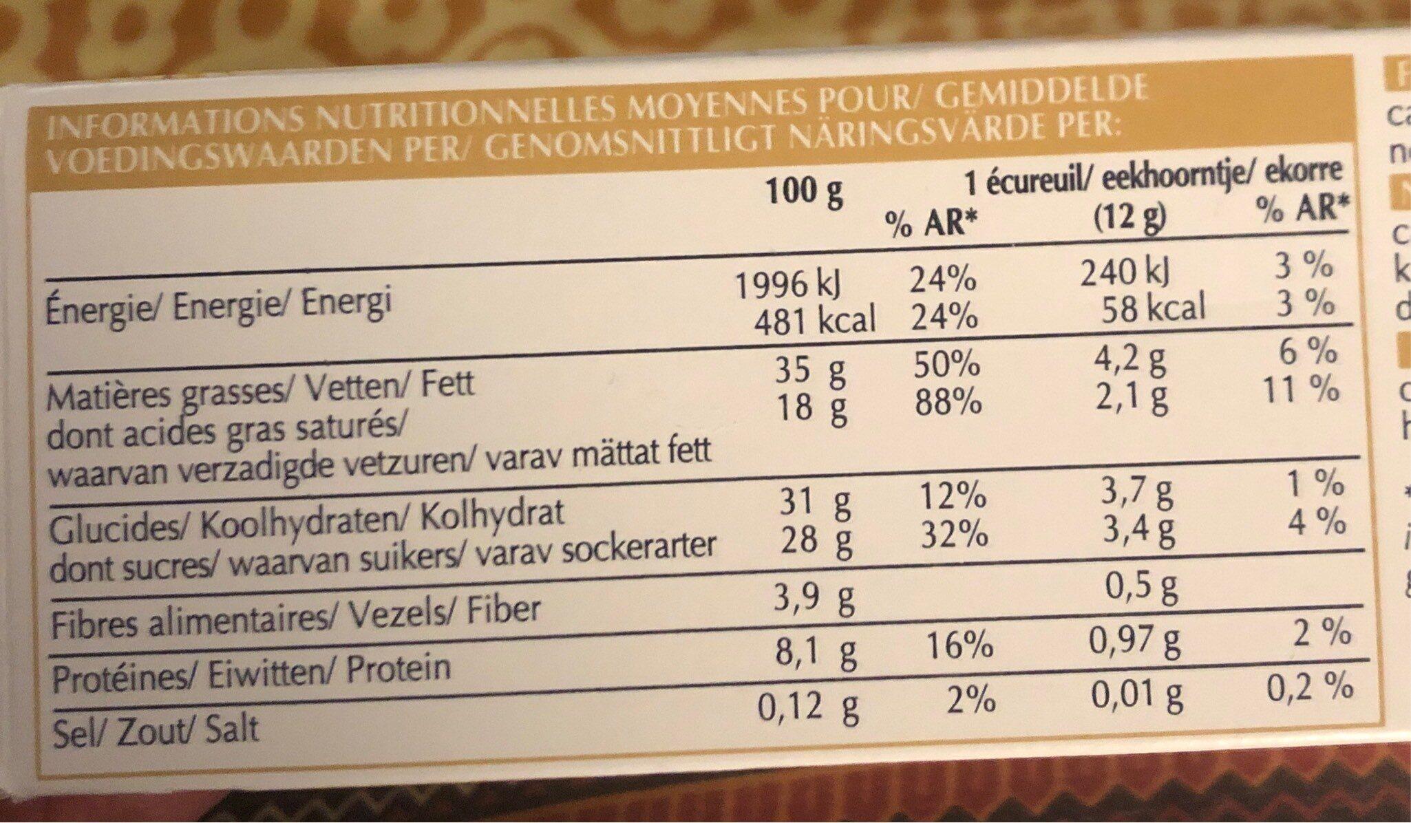 Ecureuil chocolat noisette - Nutrition facts