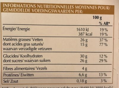 Joli cadeau - Nutrition facts