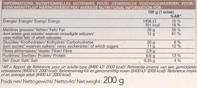 2 Éclairs Façon Paris-Brest - Nutrition facts