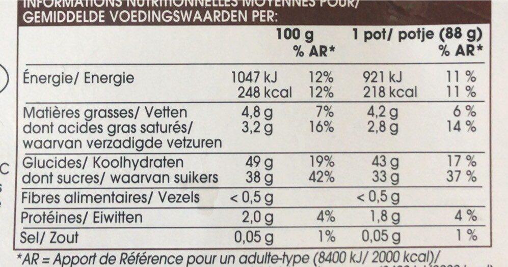 Creme glacee de marron - Informations nutritionnelles - fr