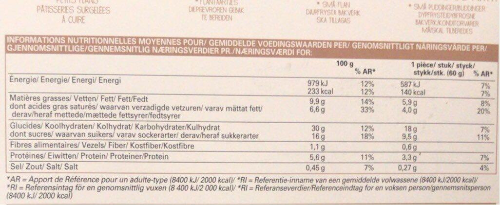 4 Pasteis de nata - Informations nutritionnelles - fr