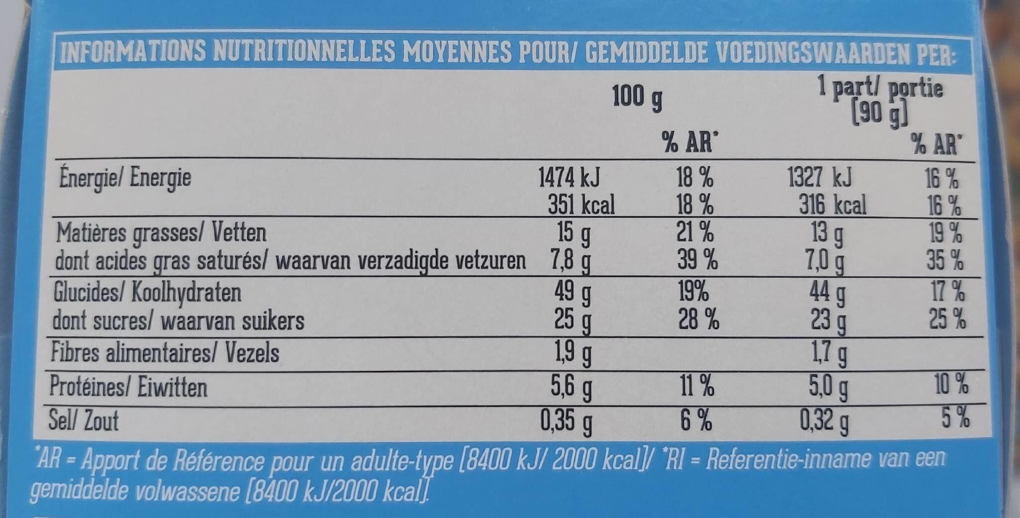 Banana Bread - Voedingswaarden - fr