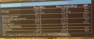 4 Éclairs au Chocolat - Nutrition facts - en