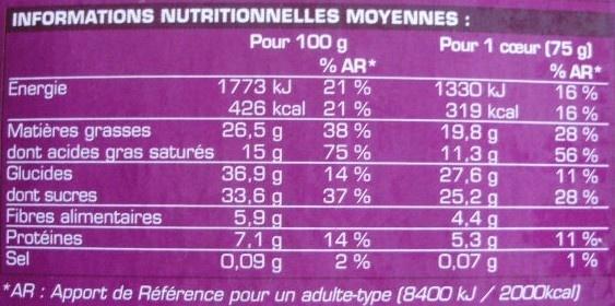 2 Cœurs Chocolat - Nutrition facts - fr