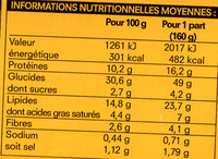 Bagel - Nutrition facts