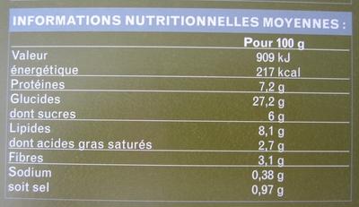 Les Pizzas Créatives (Légumes grillés, chèvre, chutney d'olives noires) - Informations nutritionnelles