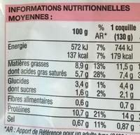 2 Coquilles aux Noix de Saint-Jacques* et Saumon, Fondue de Poireaux, Sauce Citronnée - Nutrition facts