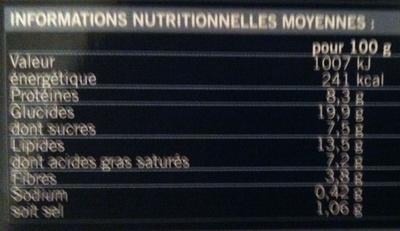 12 Tartines apéritives - Informations nutritionnelles