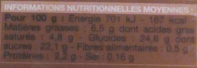 Les Glaces à l'Italienne - Tiramisu - Informations nutritionnelles