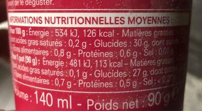 Sorbet framboise poivron - Nutrition facts - fr