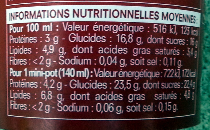 Crème glacée Yaourt sauce framboise - Nutrition facts