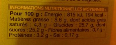 Glace à l'italienne - pistache - Informations nutritionnelles