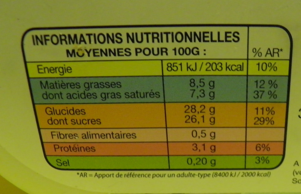 il gelato stracciatella Picard - Informations nutritionnelles - fr