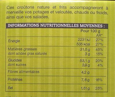 Croûtons nature - Informations nutritionnelles
