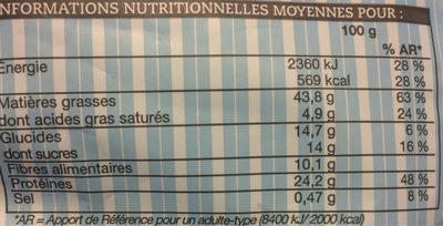 Mix Aperitif - Voedingswaarden - fr