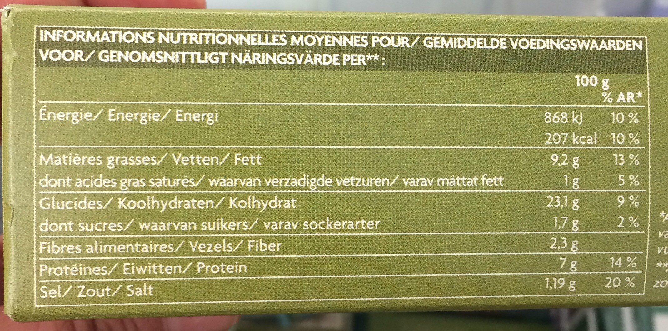 Nems aux crevettes avec sauce nuoc mâm - Valori nutrizionali - fr